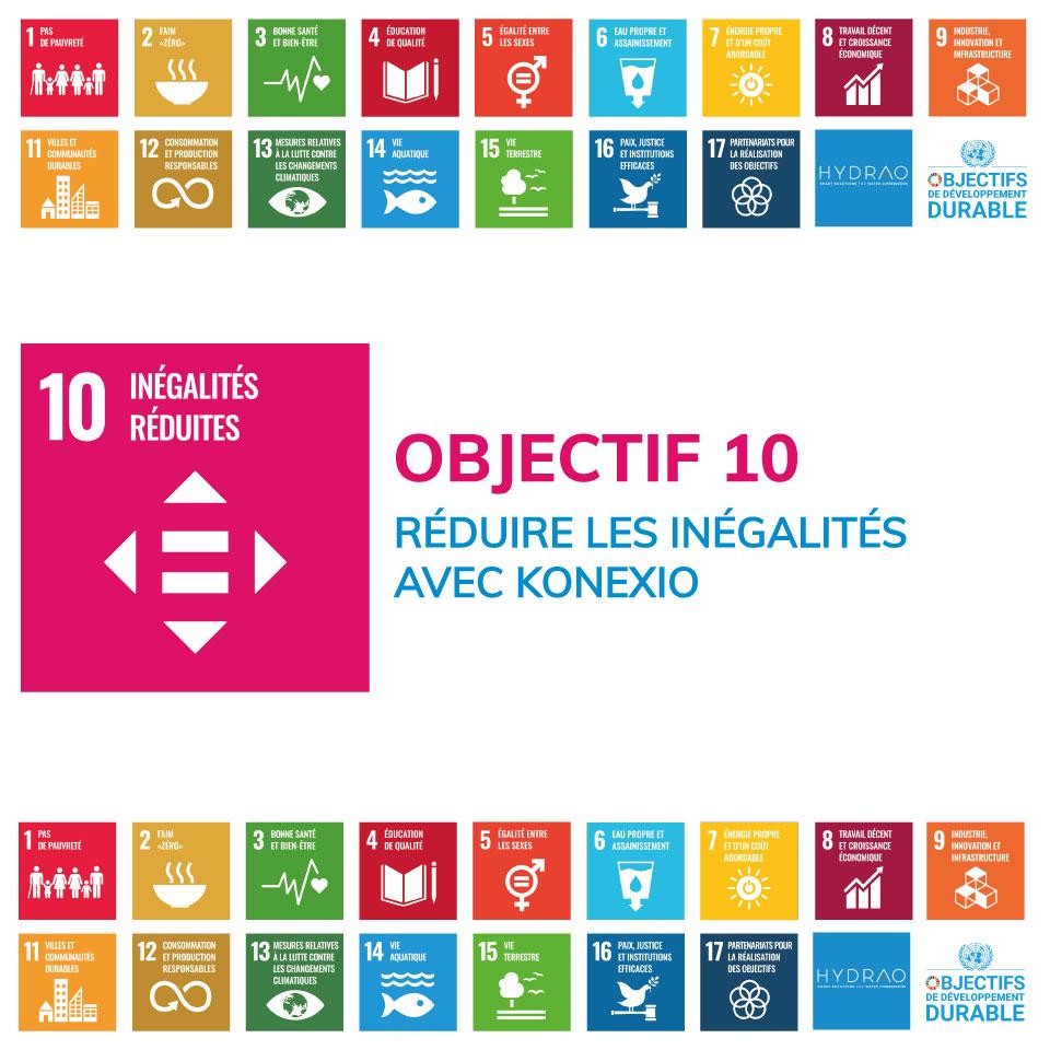 Objectif 10 – Réduire les inégalités avec Konexio